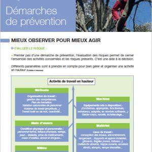 1-Demarche prevention